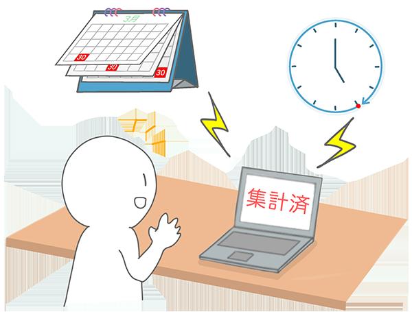 スケジュール設定により、情報収集・計算の定期実行が可能!